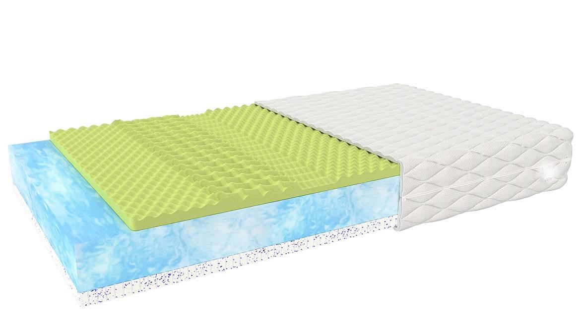 Matratze Justo mit klimaregulierenden Schichten 90x200