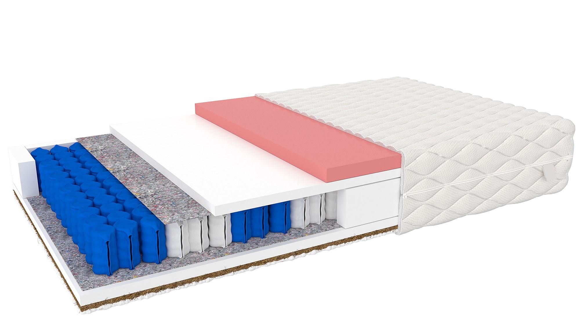 Memory Foam Federkern Matratze Viktor 100x200