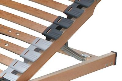 7 Zonen Lattenrost Rolly Kopf- und Fußteil verstellbar 80x190cm